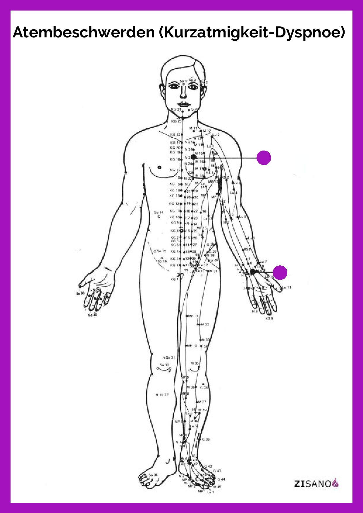 Meridiane - Atembeschwerden - Behandlung