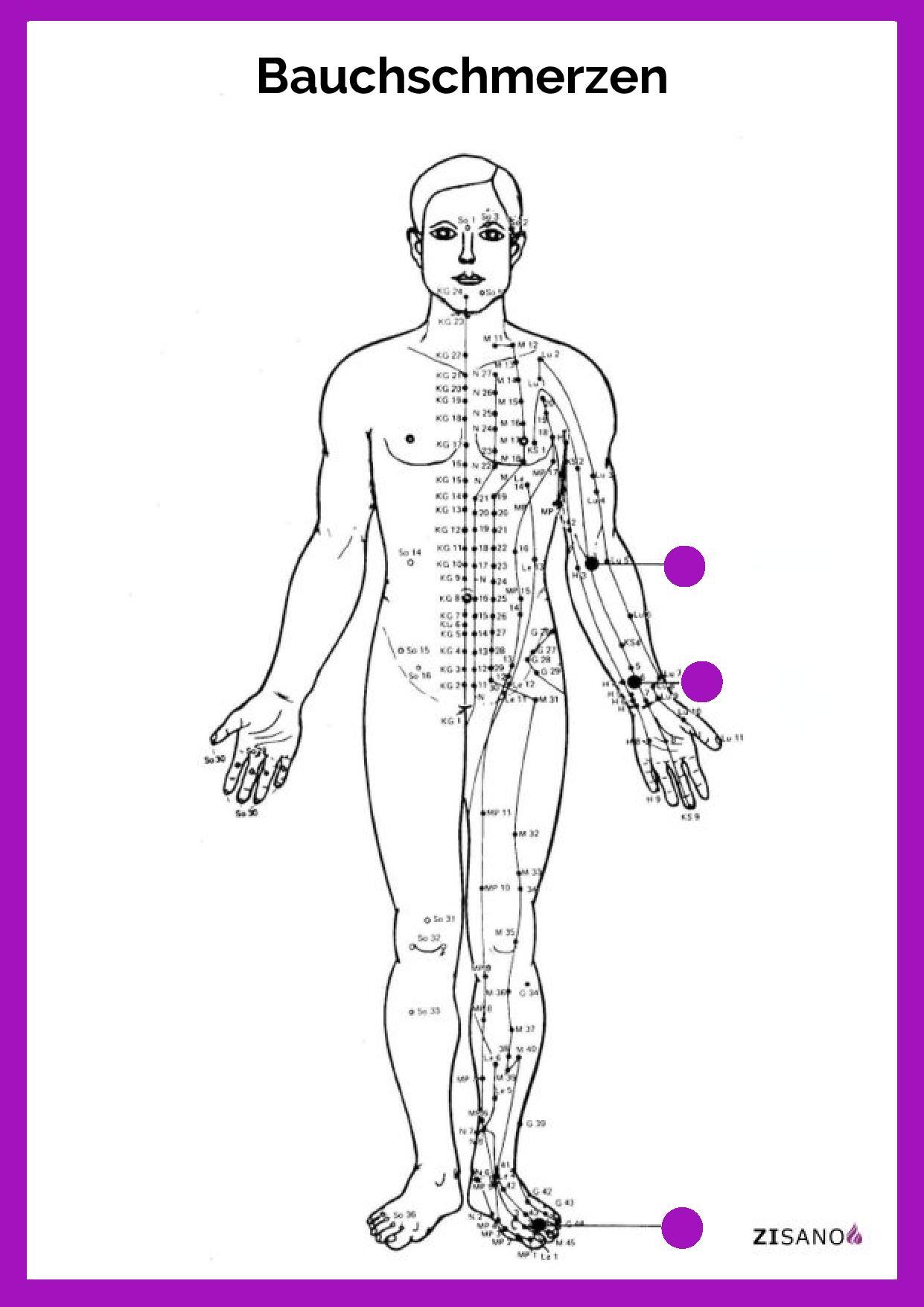 Meridiane - Bauchschmerzen - Schmerzlinderung
