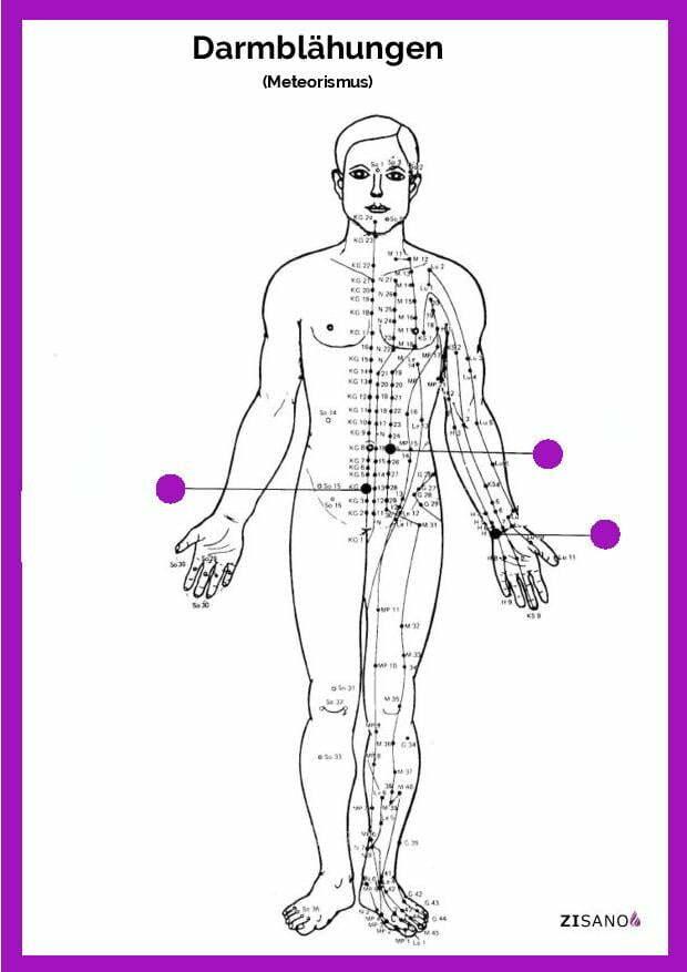 Meridiane - Darmblähungen - Behandlung