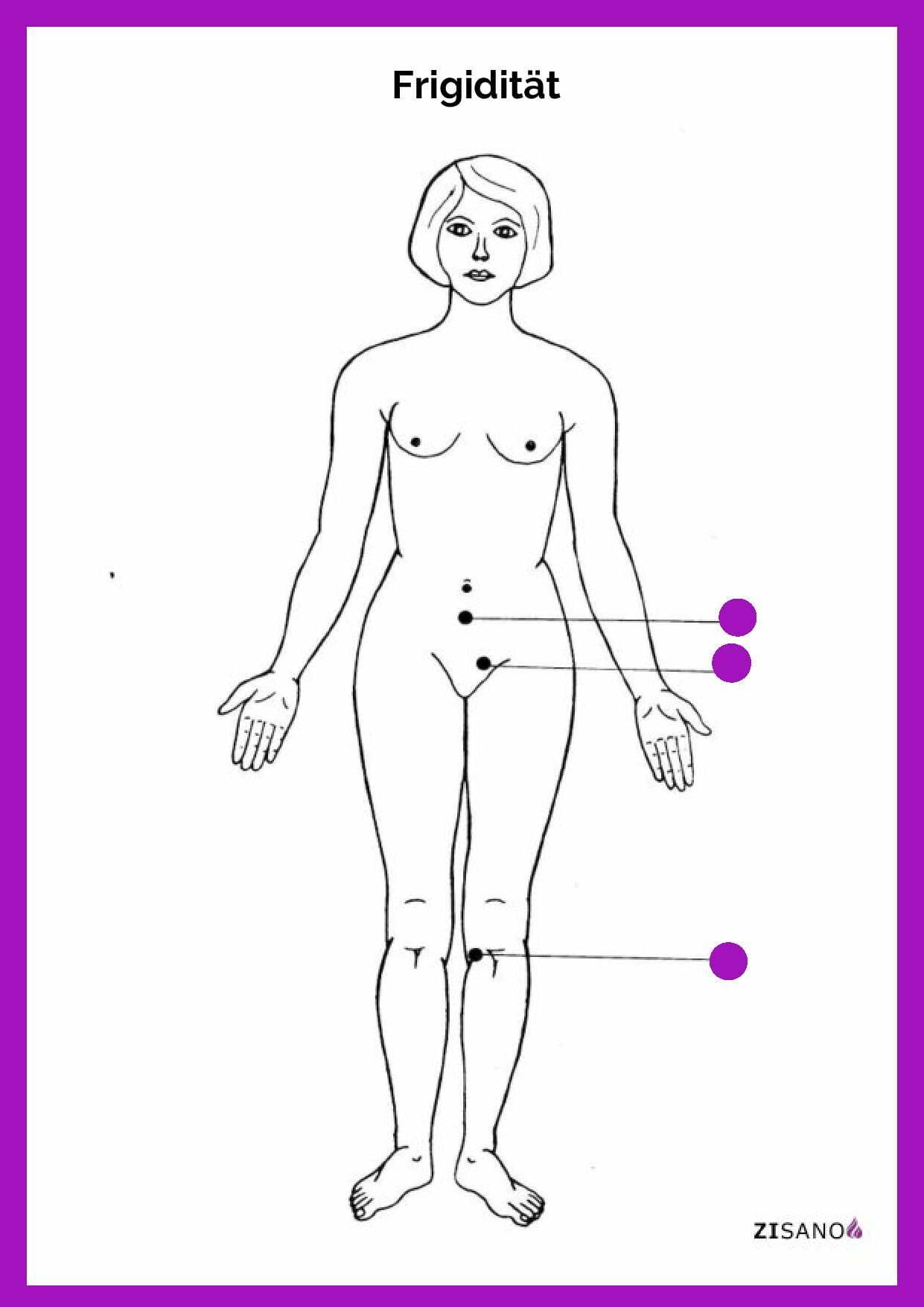 Meridiane - Frigidität- Behandlung
