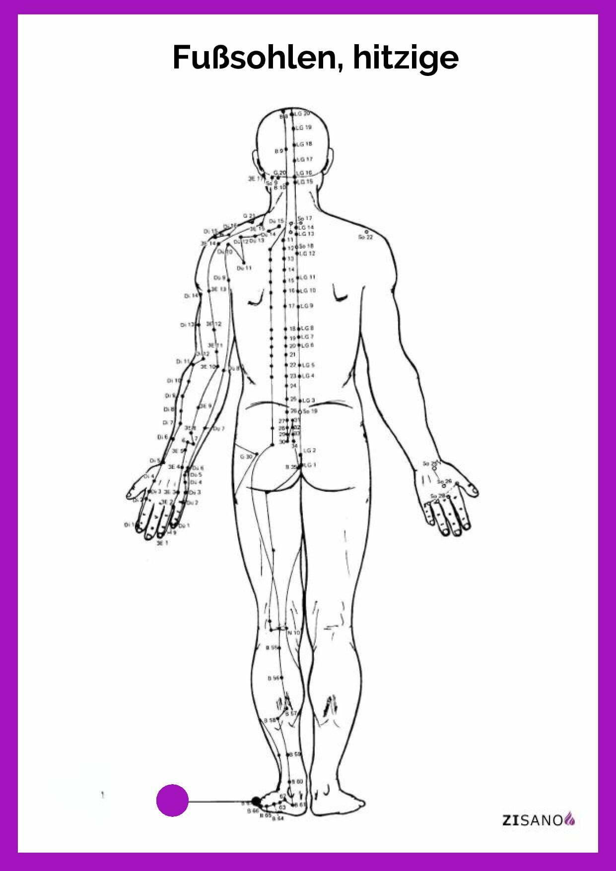 Meridiane - Fußsohlen, hitzige- Behandlung
