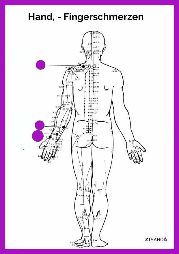 Meridiane - Hand,- Fingerschmerzen Schmerzlinderung