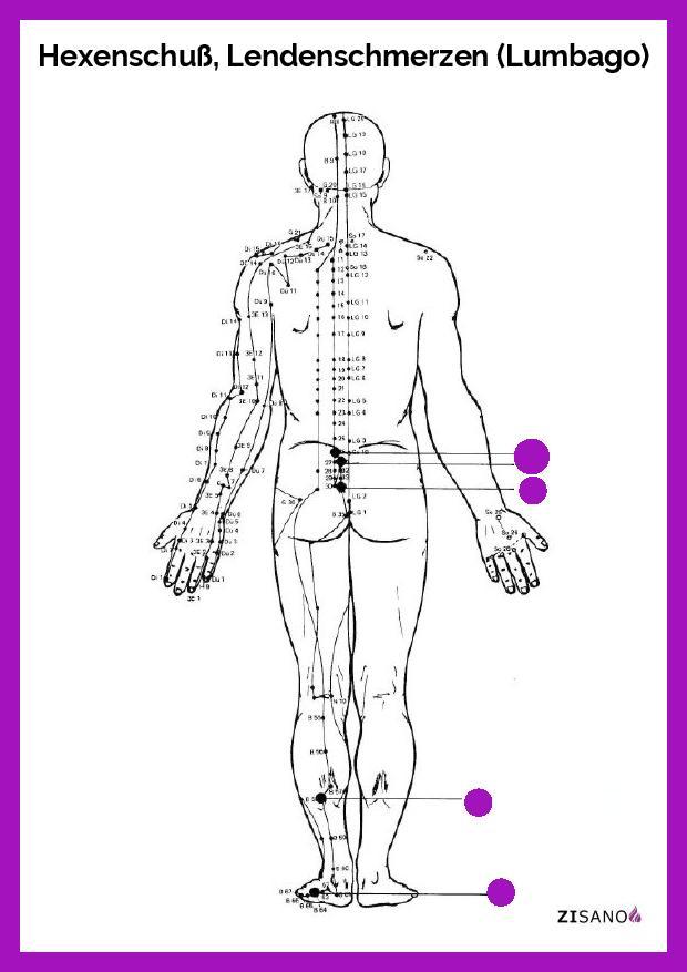 Meridiane - Hexenschuß, Lendenschmerzen (Lumbago)- Schmerzlinderung