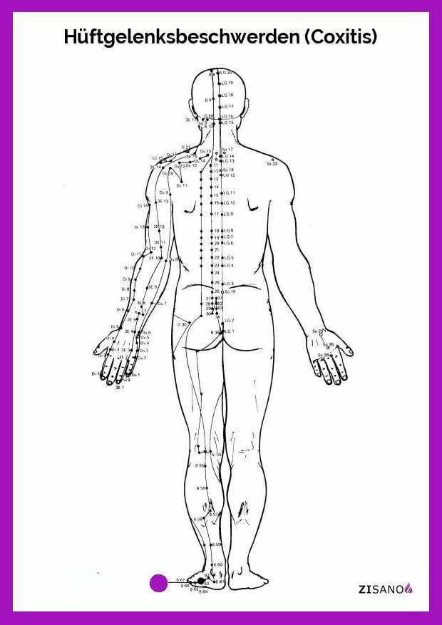 Meridiane - Hüftgelenksbeschwerden  - Schmerzlinderung