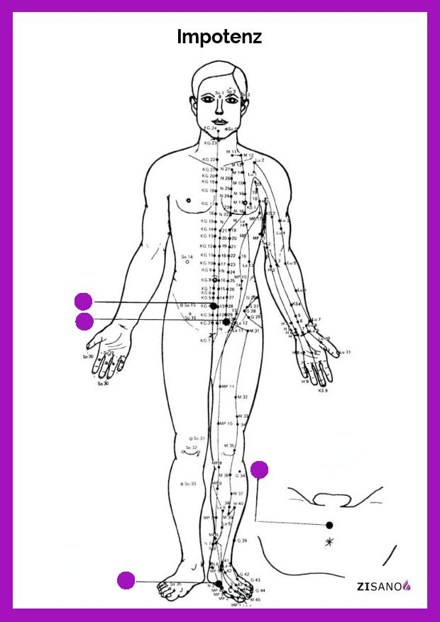 Meridiane - Impotenz - Behandlung