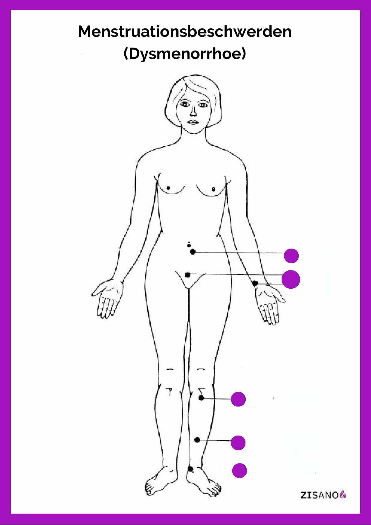 Meridiane - Menstruationsbeschwerden - Dysmenorrhoe - Beschwerden