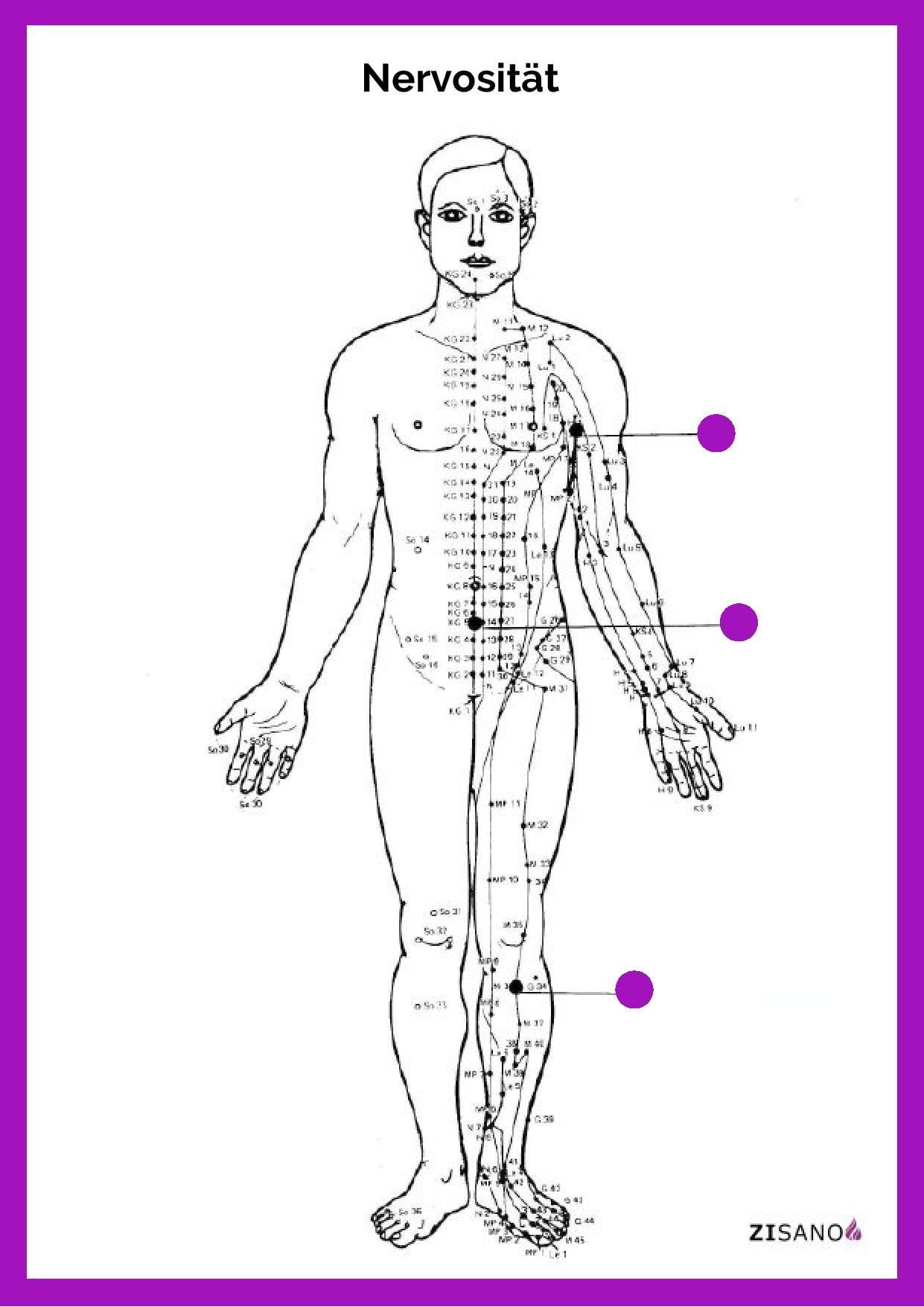 Meridiane - Nervosität - Linderung